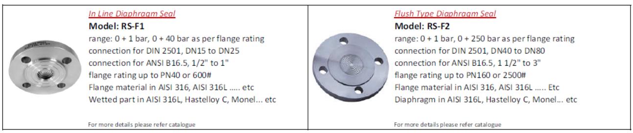 07-pressure-gauges-chemicals-seal-b