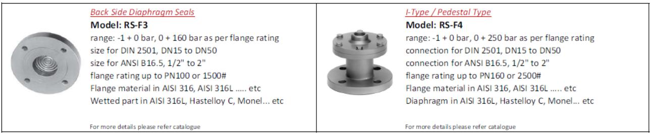 07-pressure-gauges-chemicals-seal-c