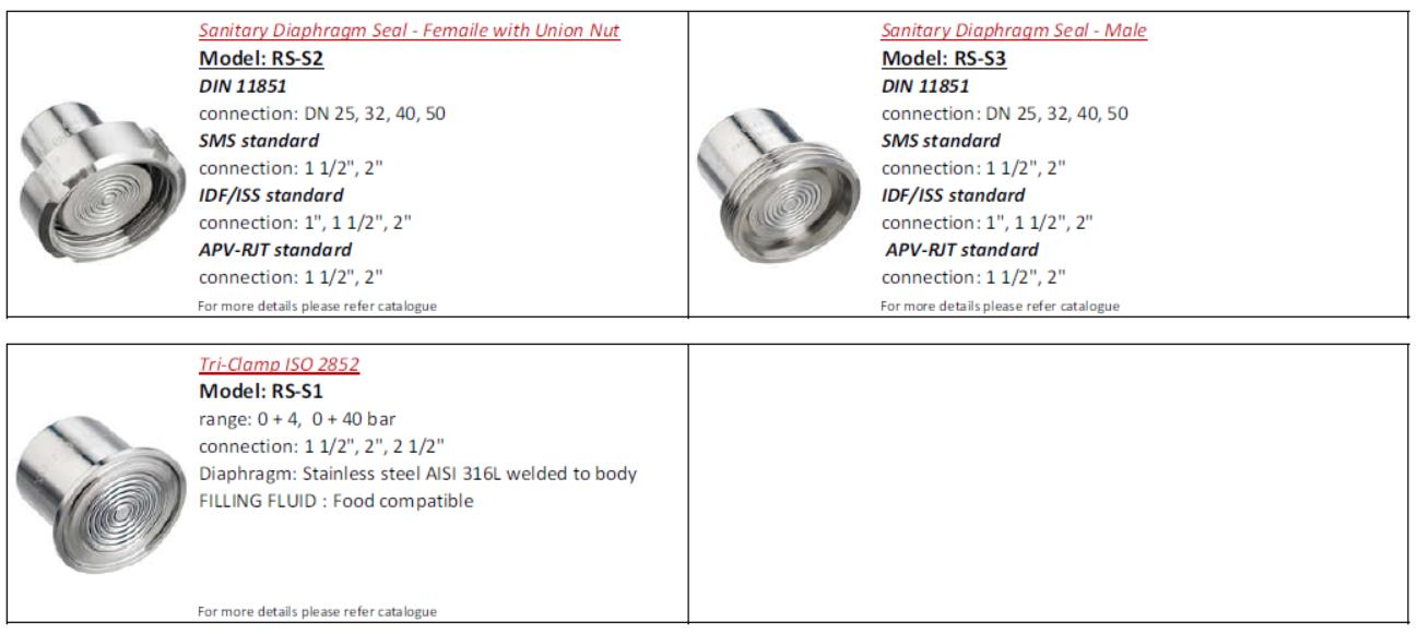 07-pressure-gauges-chemicals-seal-d