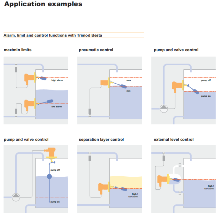besta-applications