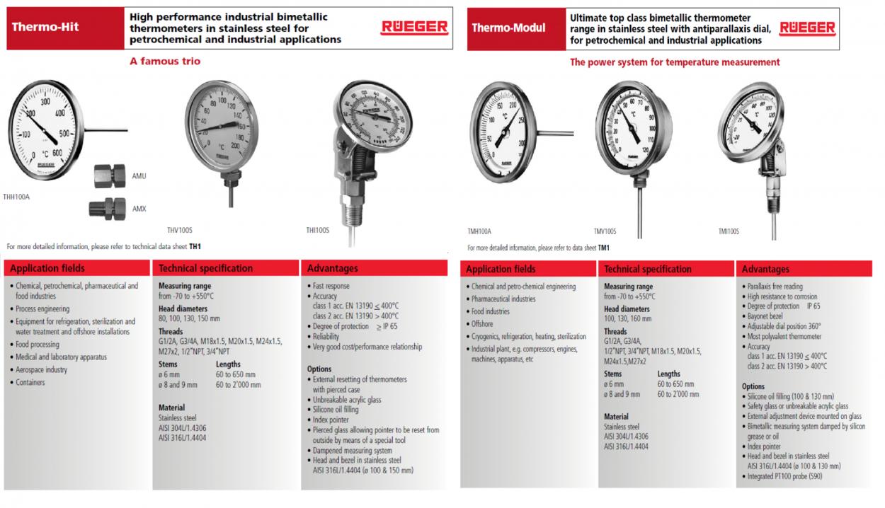 bimetallic-thermometers